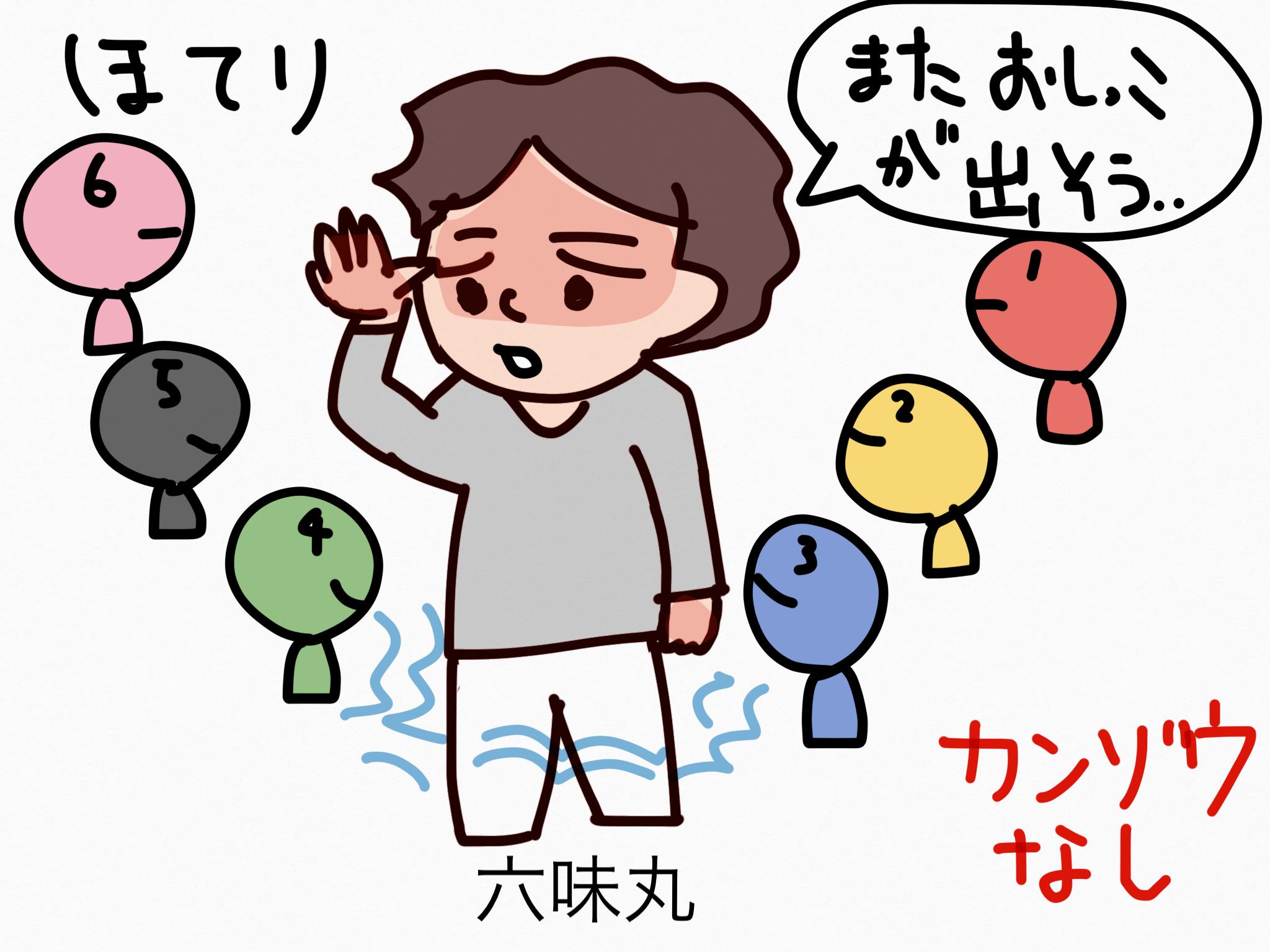 六味丸(ろくみがん)[排尿異常]【漢方の覚え方】