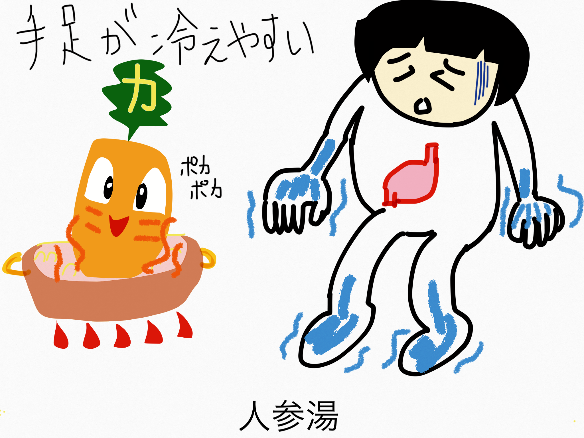 人参湯(にんじんとう)[胃の不調]【漢方の覚え方】