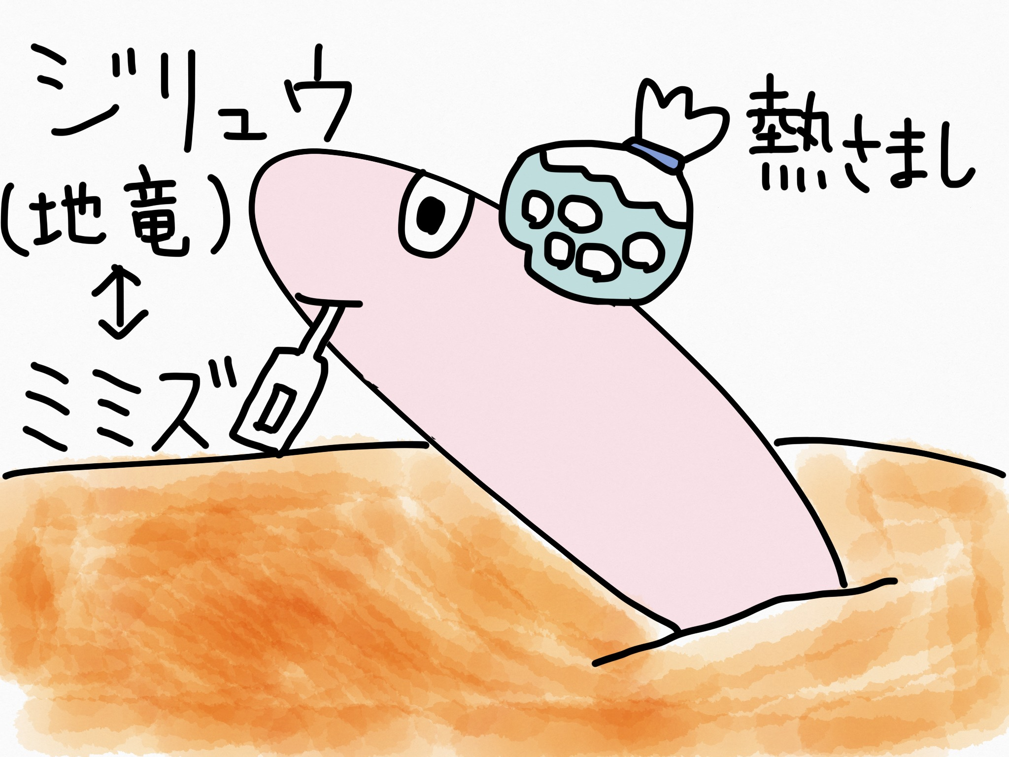 ジリュウ[解熱鎮痛薬、かぜ薬]【生薬の覚え方・暗記方法】
