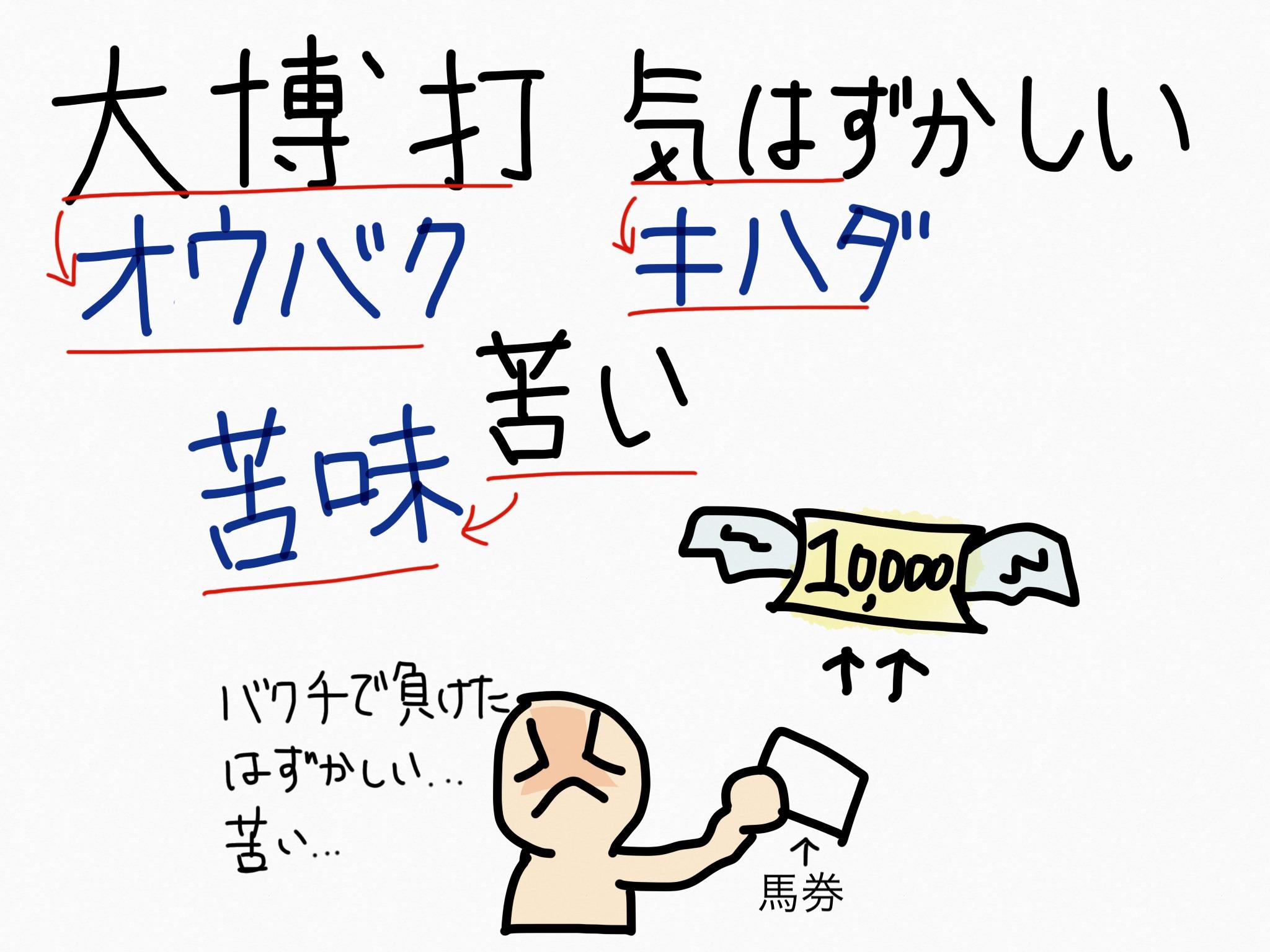 オウバク[胃腸薬他]生薬の覚え方・暗記方法・語呂合わせ