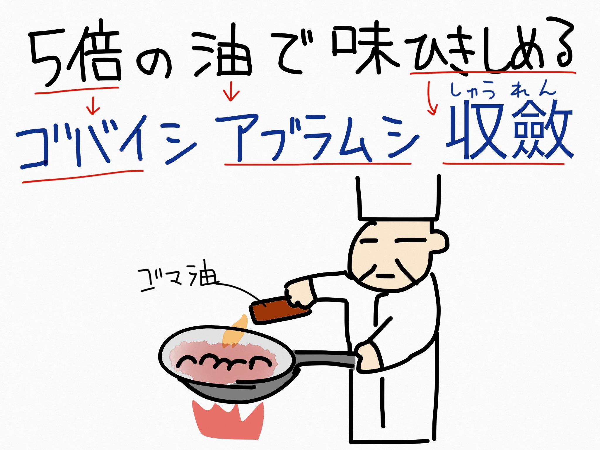 ゴバイシ[止瀉薬]生薬の覚え方・暗記方法・語呂合わせ