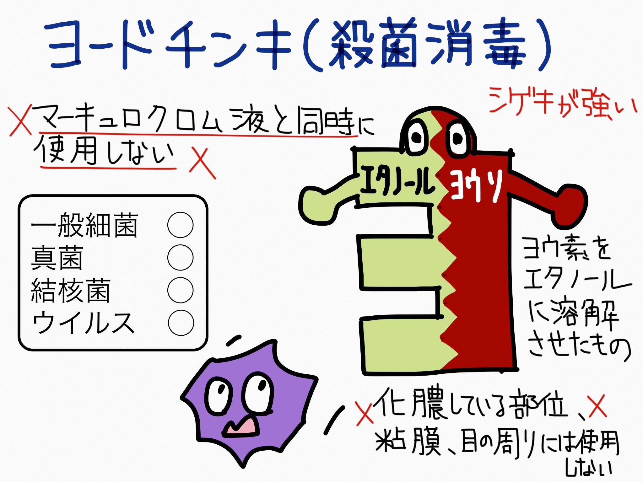 ヨードチンキ・殺菌消毒成分の覚え方