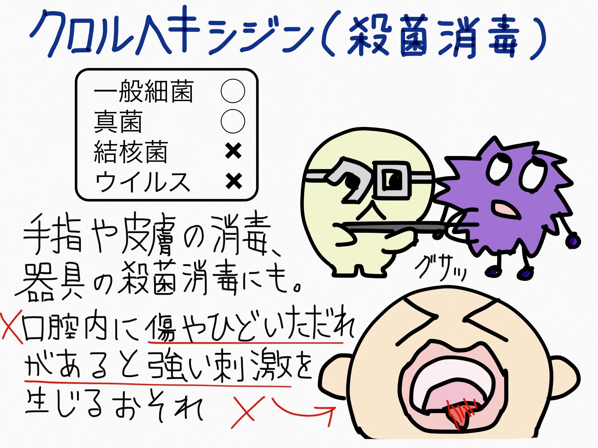クロルヘキシジングルコン酸塩、クロルヘキシジン塩酸塩・殺菌消毒成分の覚え方