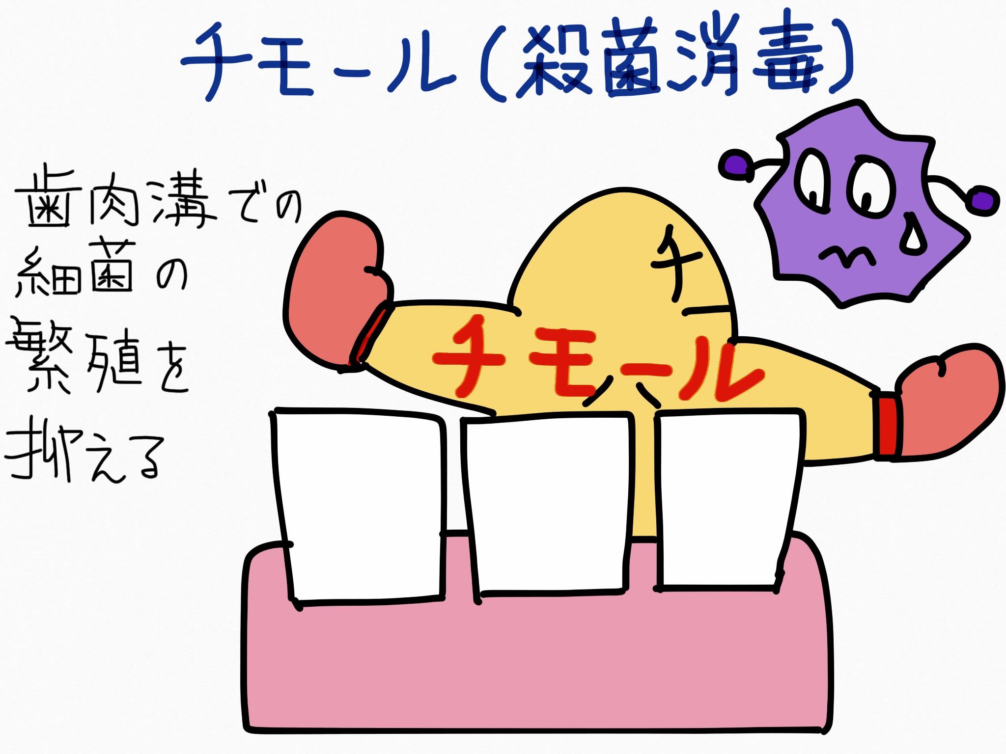 チモール・殺菌消毒成分の覚え方