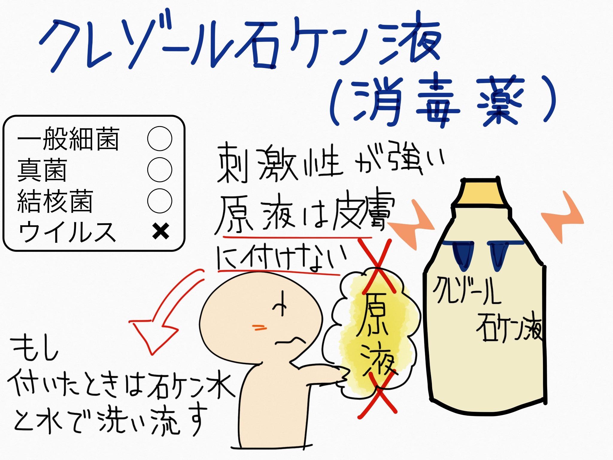 クレゾール石鹸液・殺菌消毒成分の覚え方
