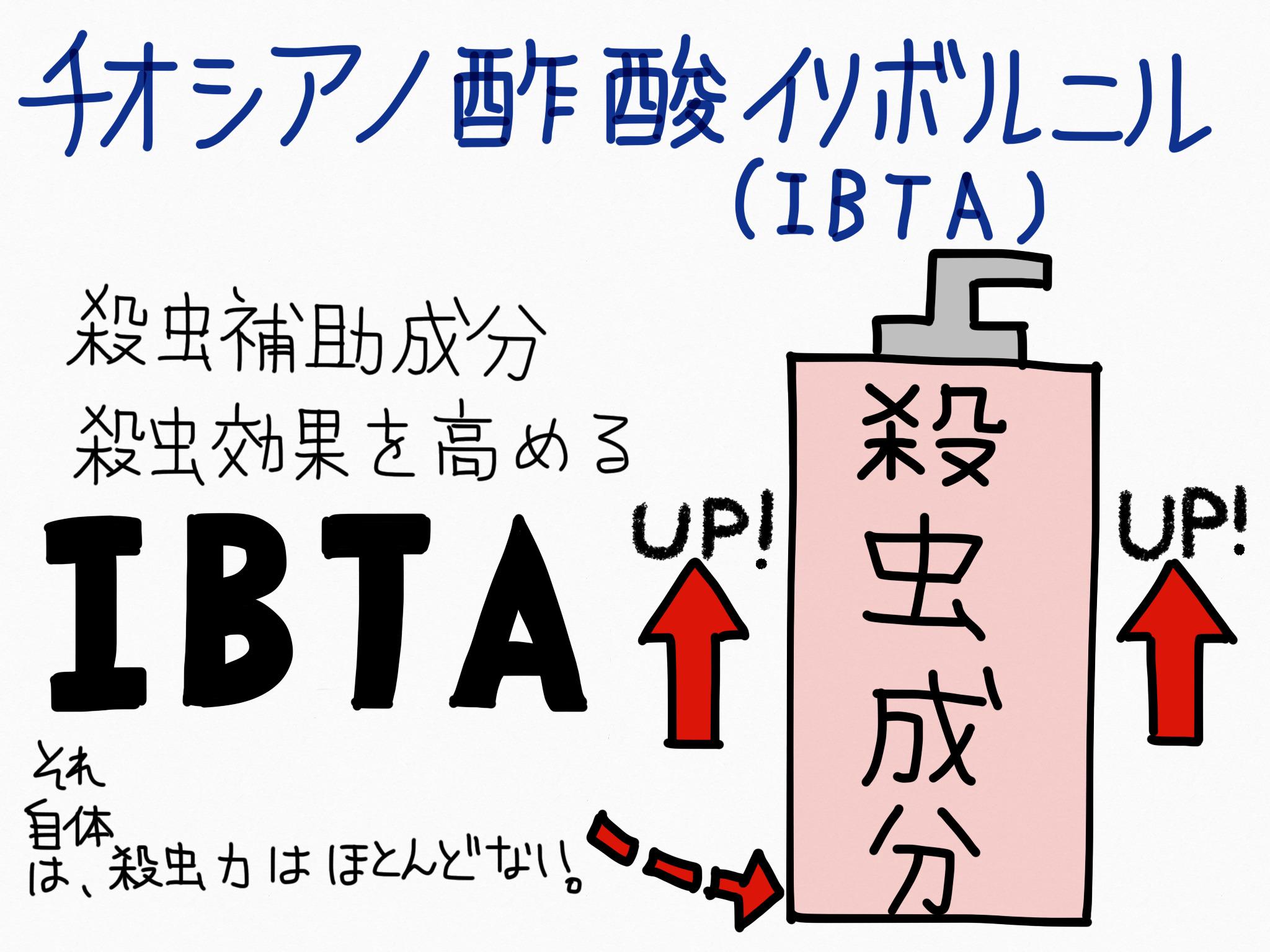 チオシアノ酢酸イソボルニル(IBTA)・殺虫剤の成分の覚え方