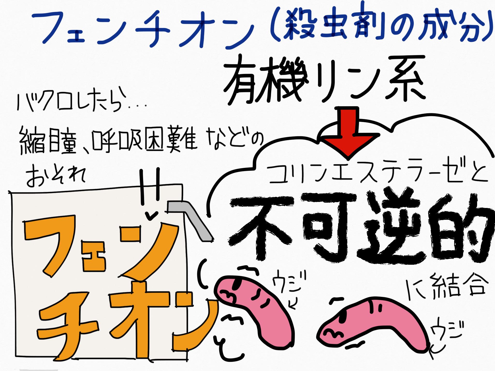 フェンチオン・殺虫剤の成分の覚え方