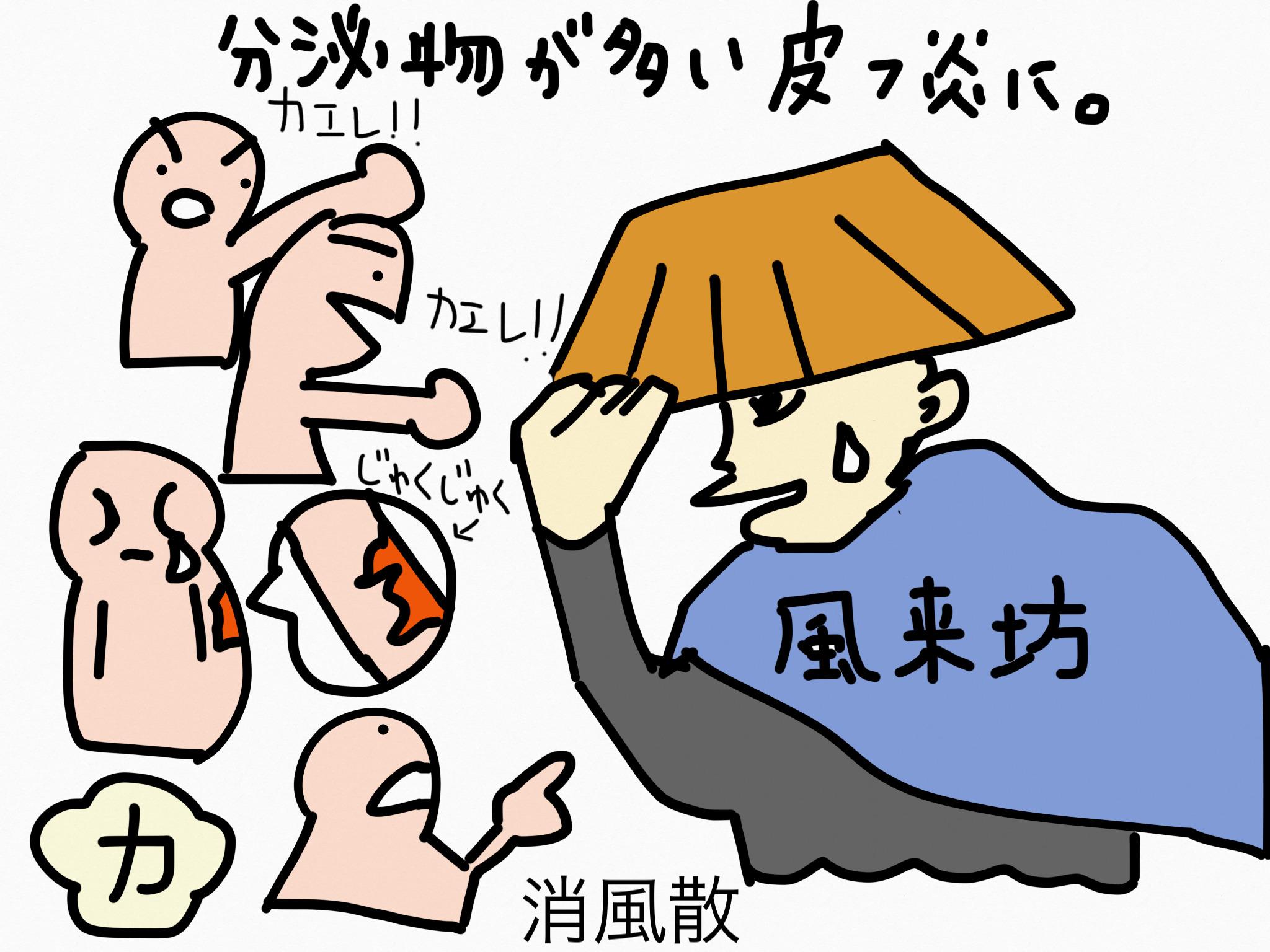 消風散(しょうふうさん)[皮膚疾患]【漢方の覚え方】