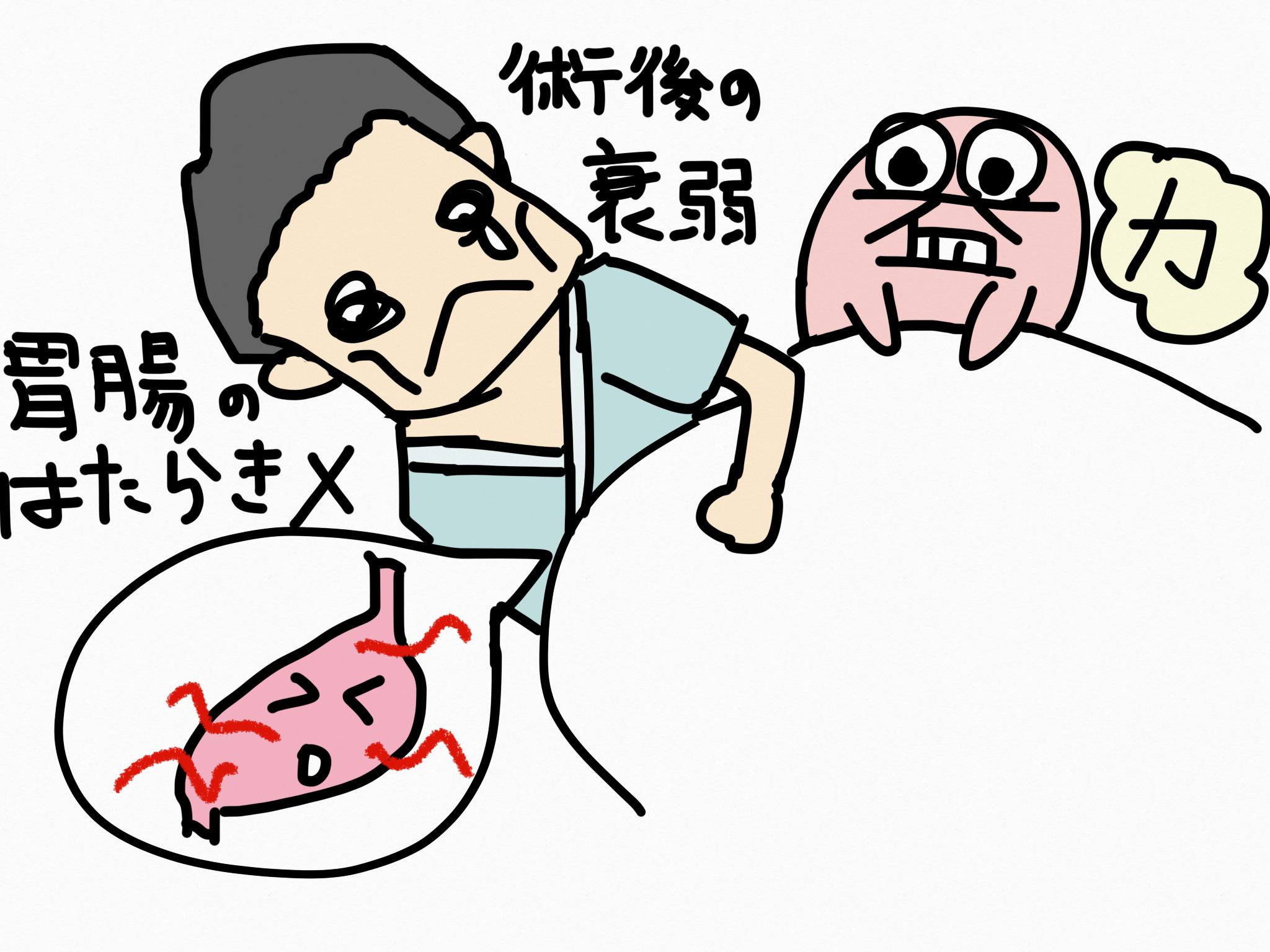 補中益気湯(ほちゅうえっきとう)[滋養強壮]【漢方の覚え方】