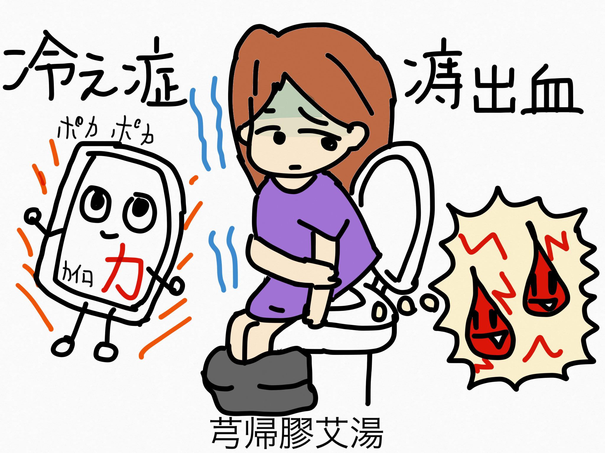 芎帰膠艾湯(きゅうききょうがいとう)[痔]【漢方の覚え方】