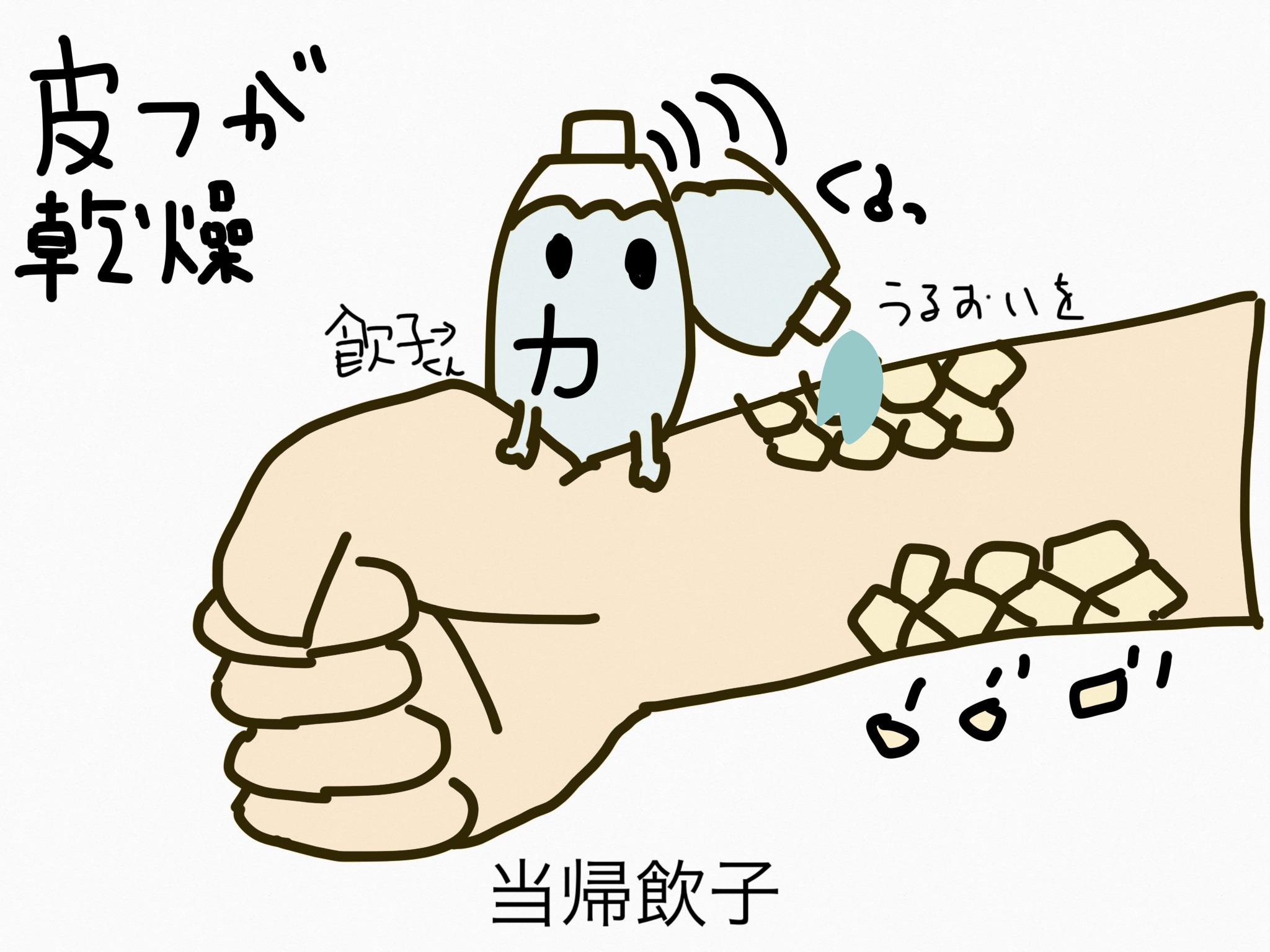当帰飲子(とうきいんし)[皮膚疾患]【漢方の覚え方】