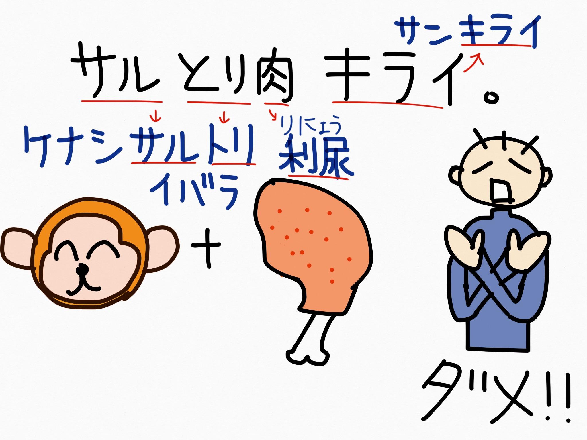 サンキライ[泌尿器用薬]生薬の覚え方・暗記方法・語呂合わせ