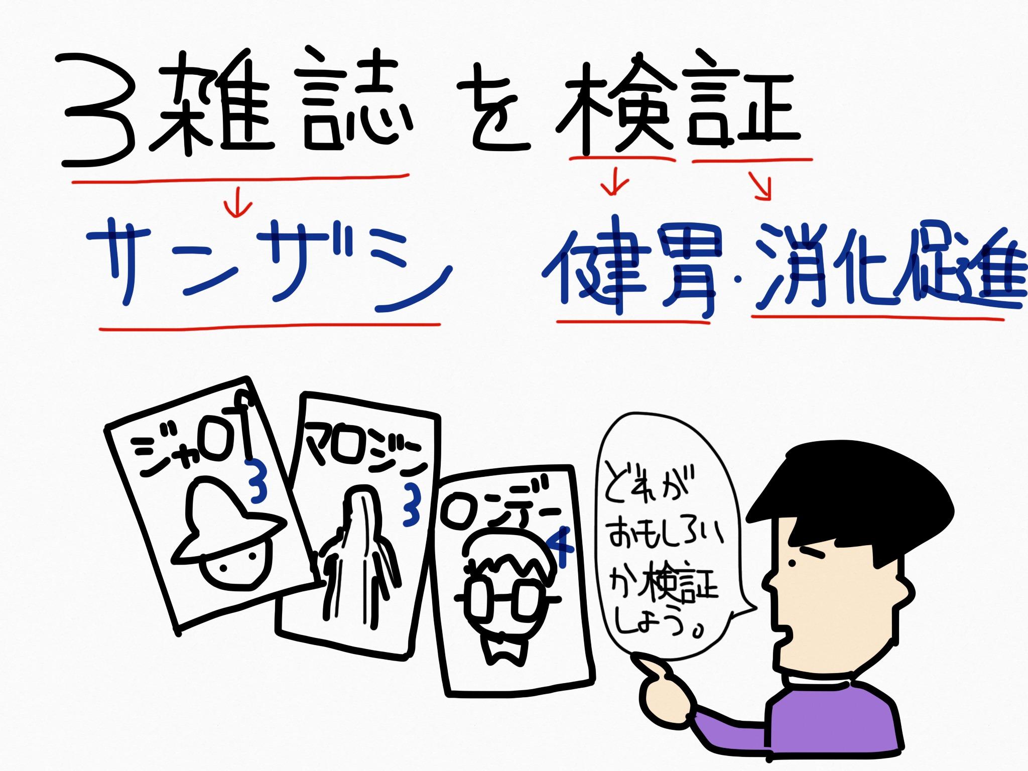 サンザシ[その他]生薬の覚え方・暗記方法・語呂合わせ