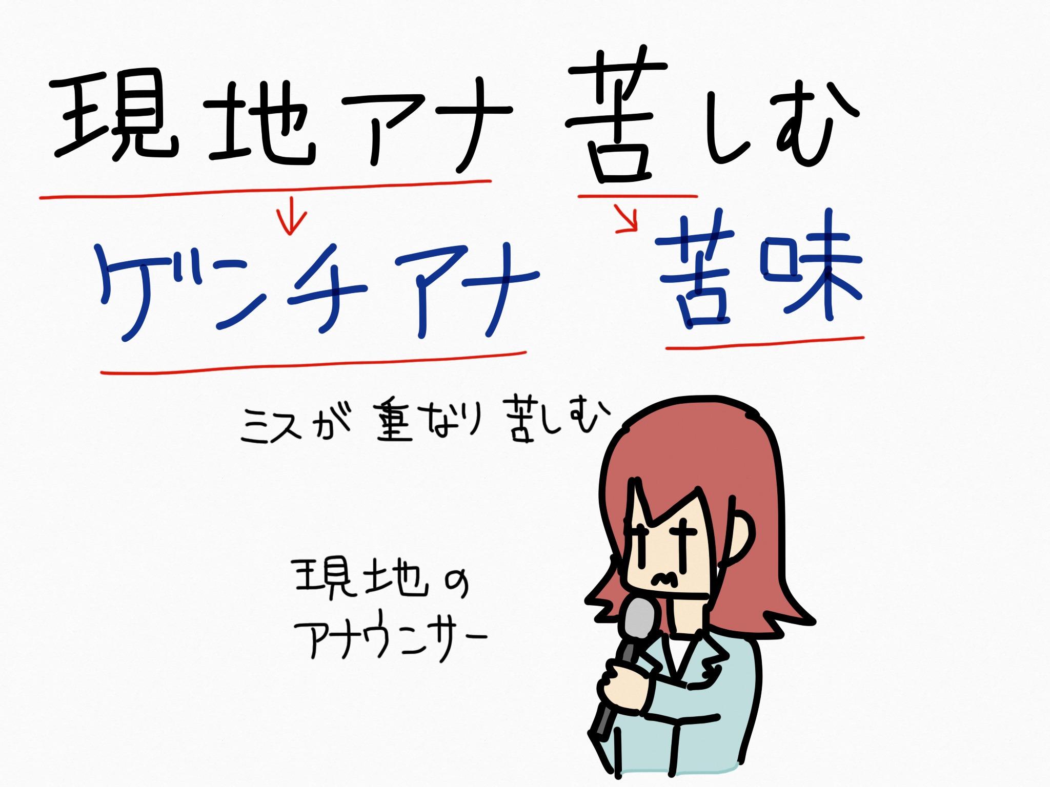 ゲンチアナ[胃腸薬]生薬の覚え方・暗記方法・語呂合わせ