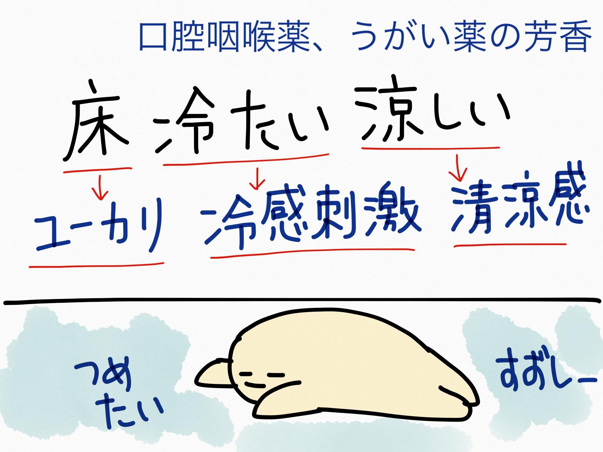 ユーカリ/ユーカリ油[口腔咽喉薬他]生薬の覚え方・暗記方法・語呂合わせ