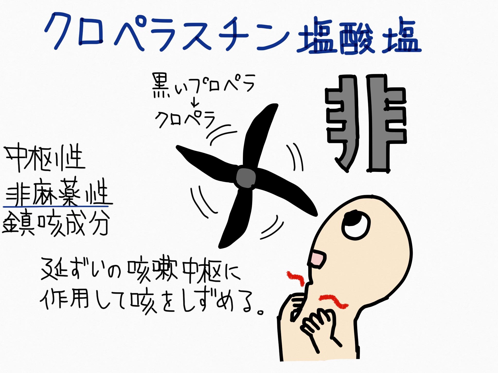 クロペラスチン塩酸塩(フェンジゾ酸塩)・鎮咳成分の覚え方