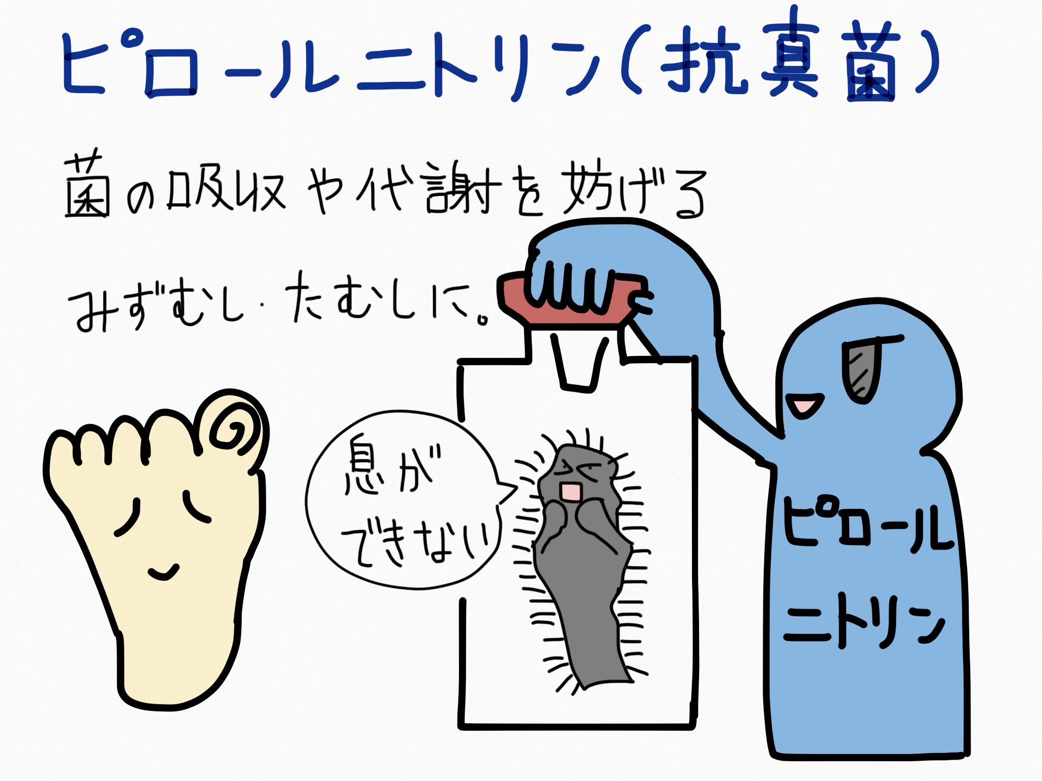 ピロールニトリン・抗真菌成分の覚え方